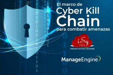 El marco de Cyber Kill Chain para combatir amenazas